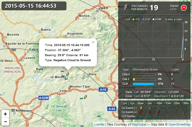 StormStation 5 NGX - Astrogenic Online Help