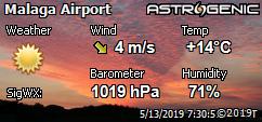 Malaga Airport WX